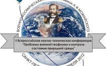 Отчет о работе конференции