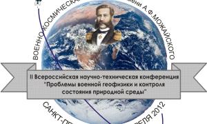 Конференции 2012 года